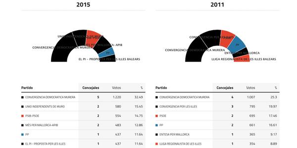 muro-elecciones-2015